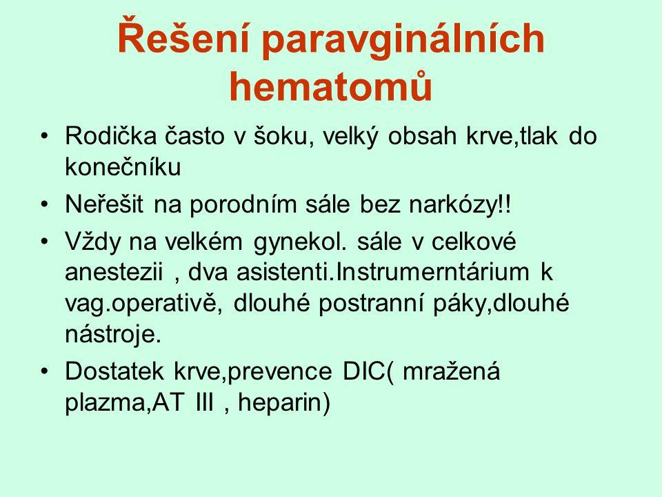 Řešení paravginálních hematomů Rodička často v šoku, velký obsah krve,tlak do konečníku Neřešit na porodním sále bez narkózy!! Vždy na velkém gynekol.
