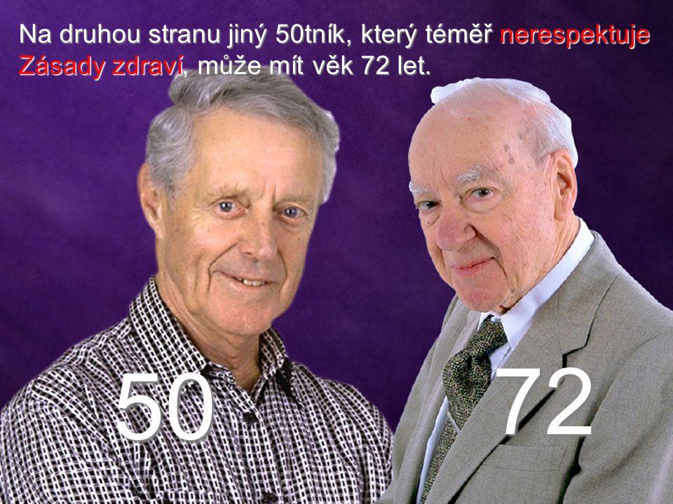 VĚK ZDRAVOTNÍ NÁVYKY + 19.4 40+19= 59 Vědci podle této studie vytvořili TABULKY TĚLESNÉHO VĚKU