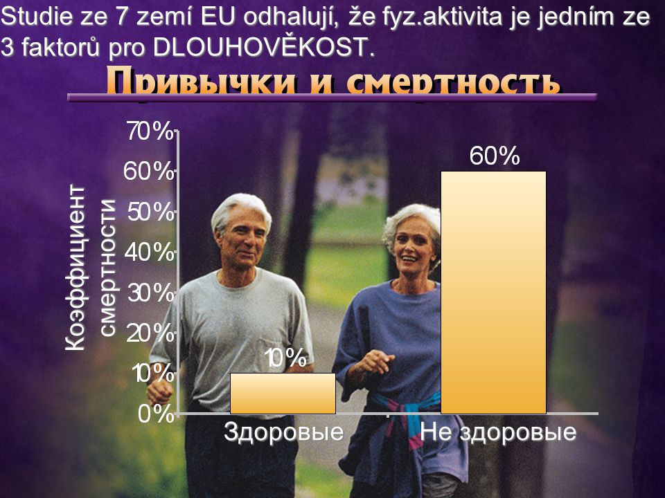 Активные упражнения 2 часа ходьбы Není rozdíl mezi tím, jestli se pohybujete aktivně Nebo středně aktivně – obojí snižuje riziko IM.