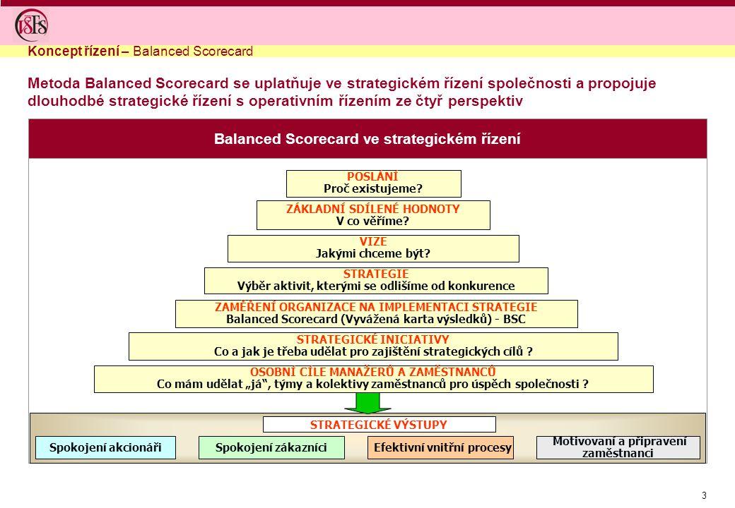 3 Balanced Scorecard ve strategickém řízení Metoda Balanced Scorecard se uplatňuje ve strategickém řízení společnosti a propojuje dlouhodbé strategick
