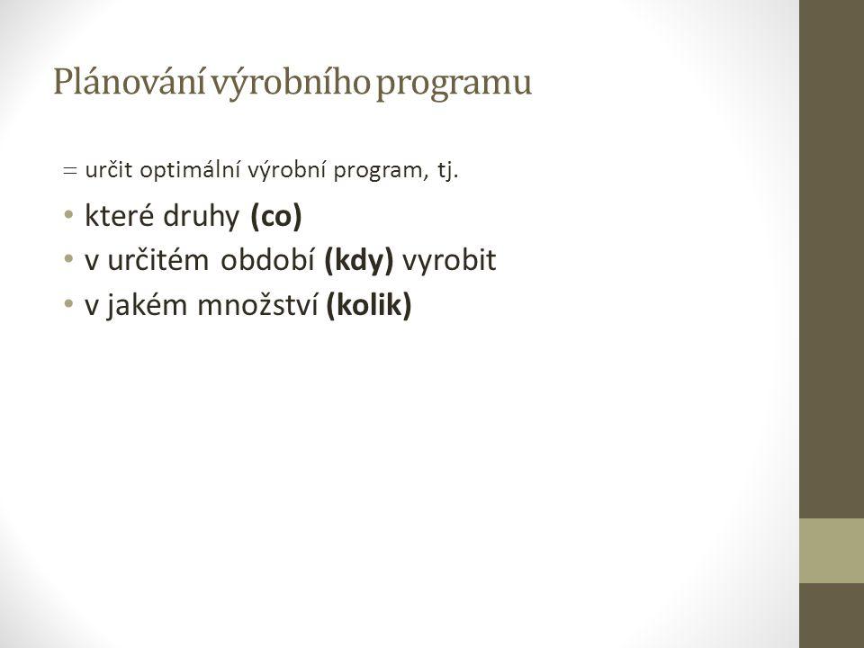 Plánování výrobního programu  určit optimální výrobní program, tj.