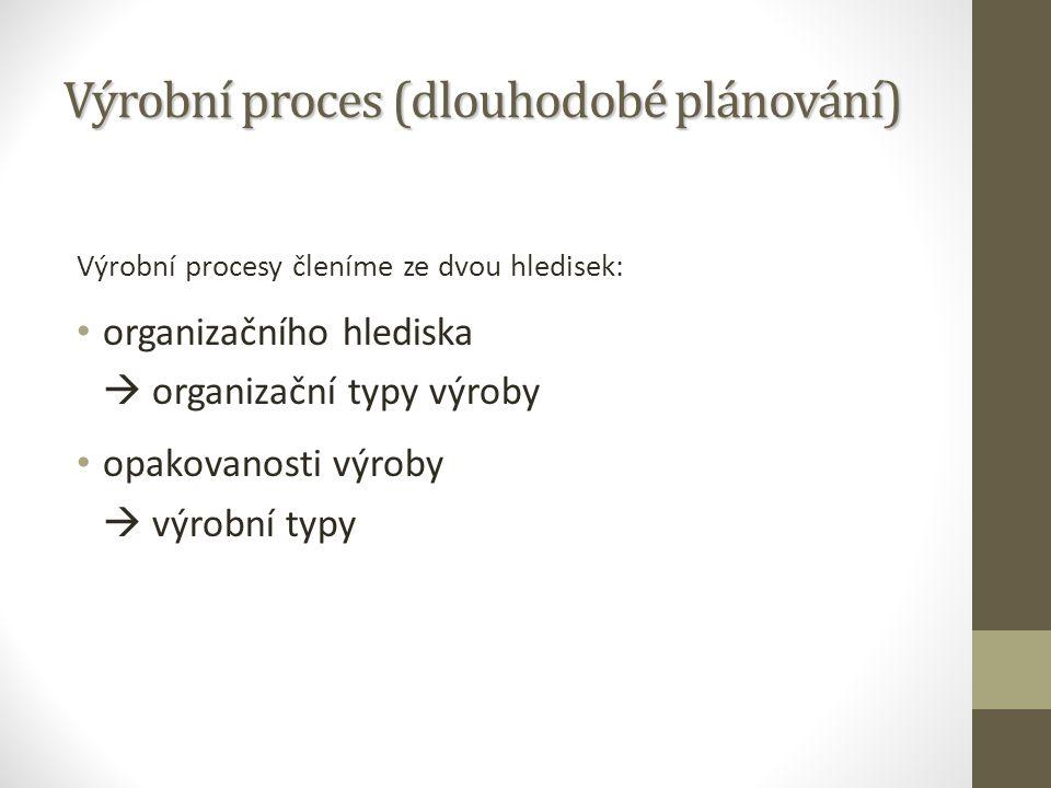 Výrobní proces (dlouhodobé plánování) Výrobní procesy členíme ze dvou hledisek: organizačního hlediska  organizační typy výroby opakovanosti výroby  výrobní typy