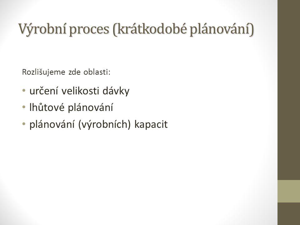 Výrobní proces (krátkodobé plánování) Rozlišujeme zde oblasti: určení velikosti dávky lhůtové plánování plánování (výrobních) kapacit