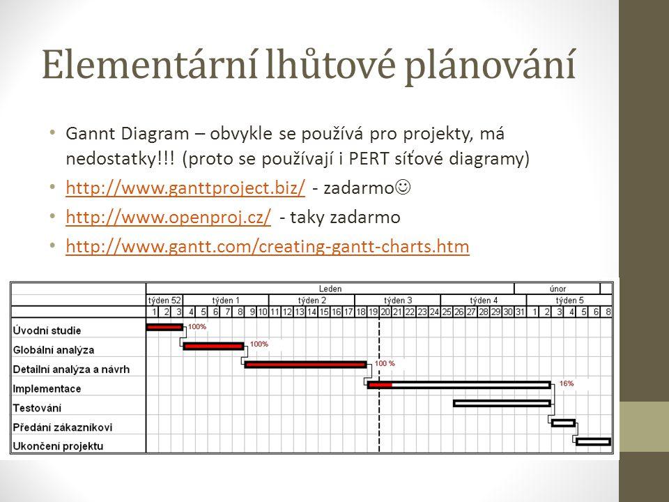 Elementární lhůtové plánování Gannt Diagram – obvykle se používá pro projekty, má nedostatky!!.