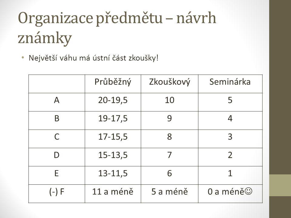 Organizace předmětu – návrh známky Největší váhu má ústní část zkoušky.