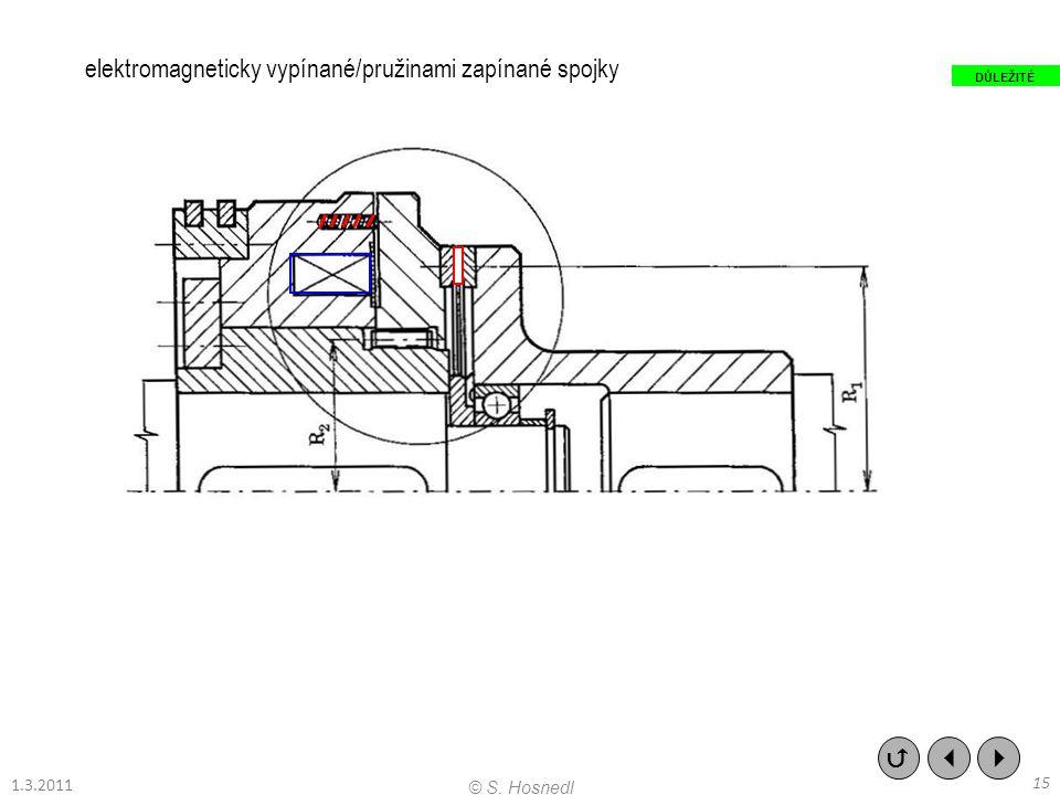 elektromagneticky vypínané/pružinami zapínané spojky    15 © S. Hosnedl 1.3.2011 DŮLEŽITÉ
