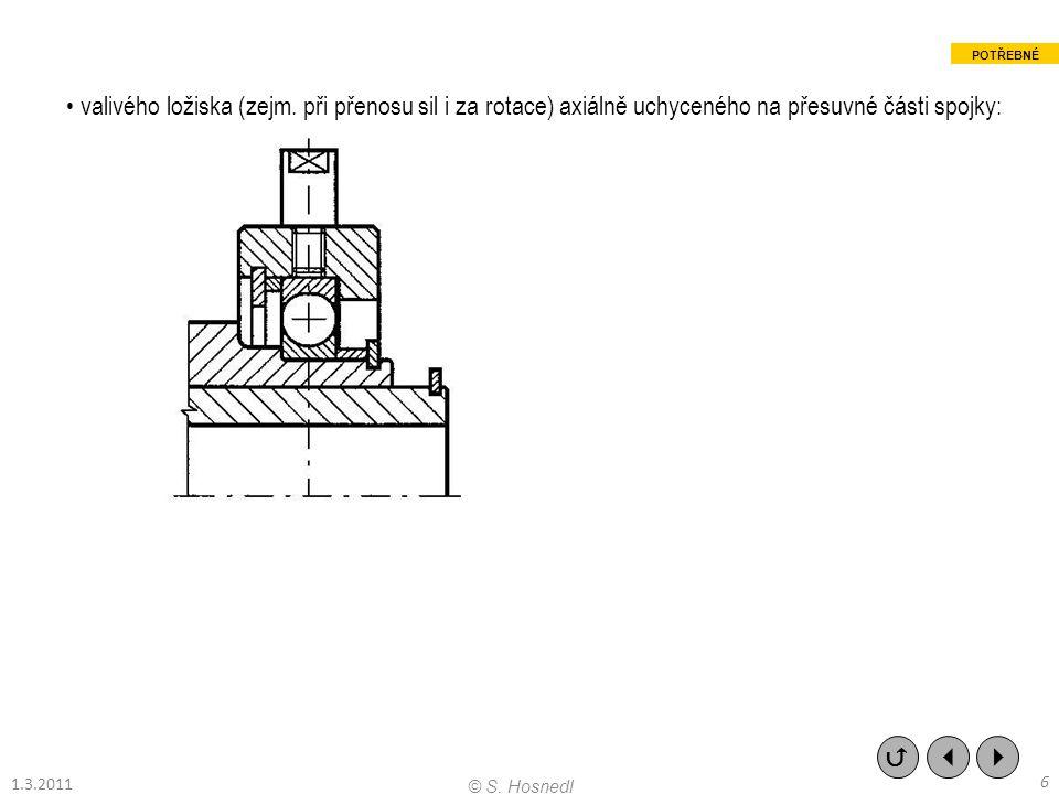 valivého ložiska (zejm. při přenosu sil i za rotace) axiálně uchyceného na přesuvné části spojky:    6 © S. Hosnedl 1.3.2011 POTŘEBNÉ