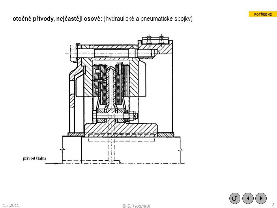 otočné přívody, nejčastěji osové: (hydraulické a pneumatické spojky)    8 © S. Hosnedl 1.3.2011 POTŘEBNÉ