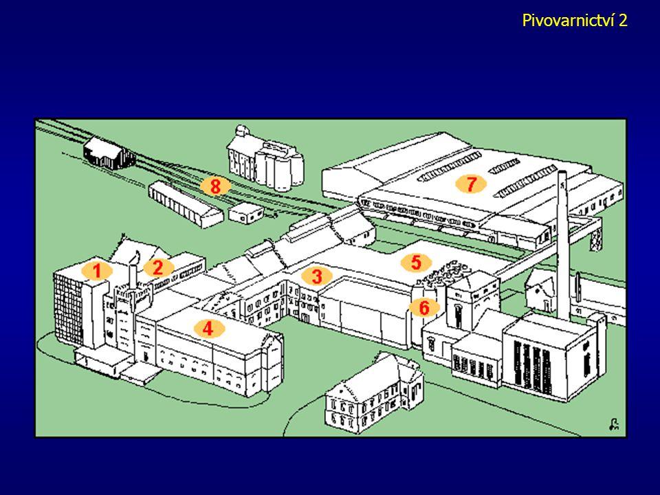 """Pivovarnictví - pokroky Pivovarnictví """"Biotechnologické pokroky"""": 1) Šlechtění kvasinek výběrem mutantů: - odstranění katabolické represe a lag fáze ("""