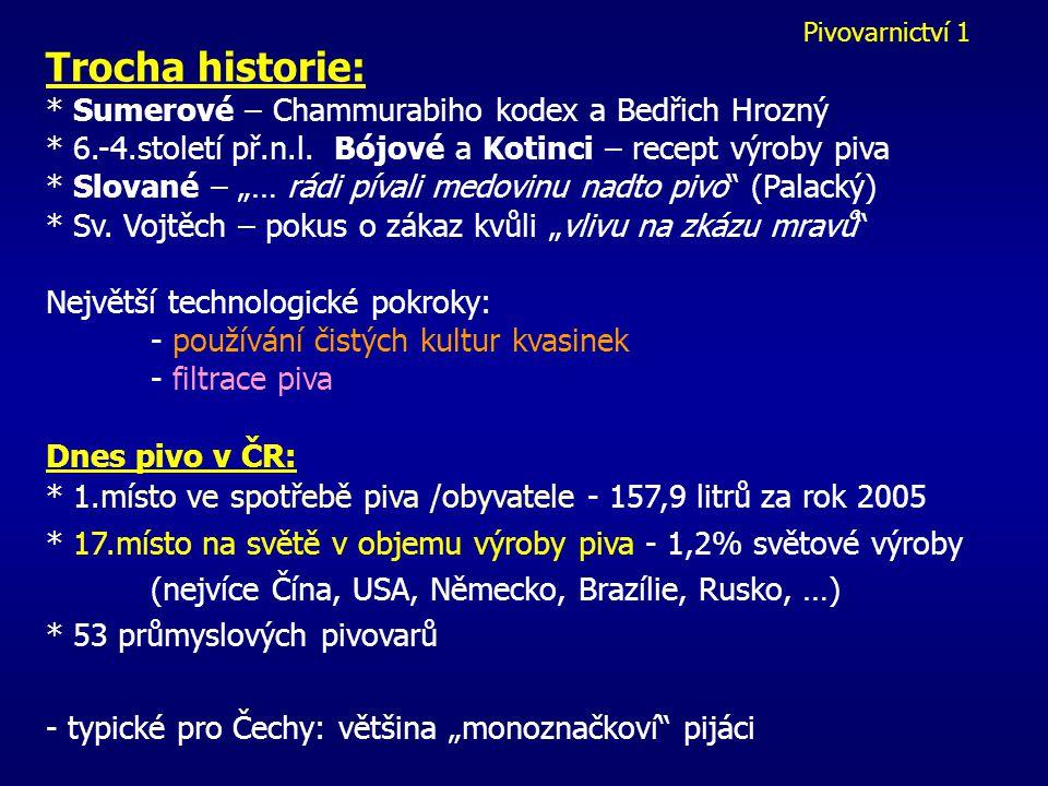 Pivovarnictví 1 Trocha historie: * Sumerové – Chammurabiho kodex a Bedřich Hrozný * 6.-4.století př.n.l.