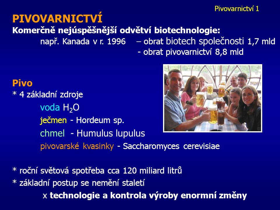 Pivovarnictví 1 PIVOVARNICTVÍ Komerčně nejúspěšnější odvětví biotechnologie: např.