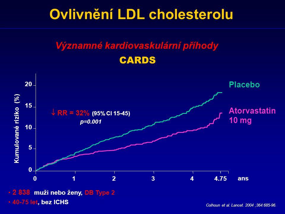  RR = 32% (95% CI 15-45) p=0.001 ans Placebo Atorvastatin 10 mg Kumulované riziko (%) 0 5 10 15 20 012344.75 Významné kardiovaskulární příhody Colhoun et al.