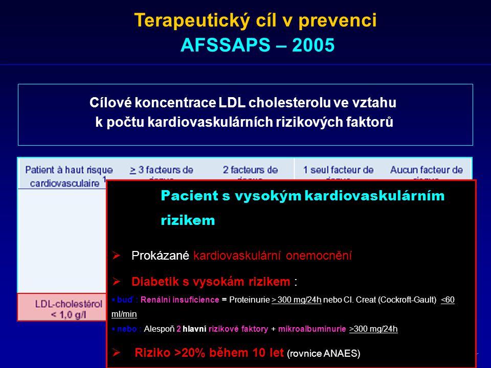 Cílové koncentrace LDL cholesterolu ve vztahu k počtu kardiovaskulárních rizikových faktorů Terapeutický cíl v prevenci AFSSAPS – 2005 www.afssaps.sante.fr Pacient s vysokým kardiovaskulárním rizikem   Prokázané kardiovaskulární onemocnění   Diabetik s vysokám rizikem :   buď : Renální insuficience = Proteinurie > 300 mg/24h nebo Cl.