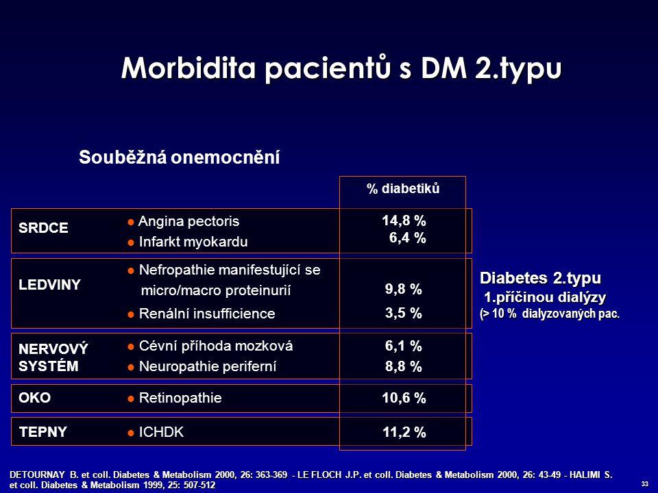 LEDVINY SRDCE NERVOVÝ SYSTÉM OKO TEPNY Nefropathie manifestující se micro/macro proteinurií Renální insufficience Angina pectoris Infarkt myokardu Cévní příhoda mozková Neuropathie periferní Retinopathie ICHDK % diabetiků 9,8 % 3,5 % 14,8 % 6,4 % 6,1 % 8,8 % 10,6 % 11,2 % Diabetes 2.typu 1.příčinou dialýzy (> 10 % dialyzovaných pac.