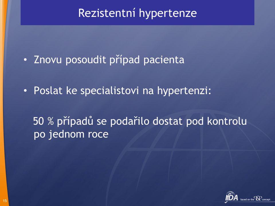 15 Rezistentní hypertenze Znovu posoudit případ pacienta Poslat ke specialistovi na hypertenzi: 50 % případů se podařilo dostat pod kontrolu po jednom