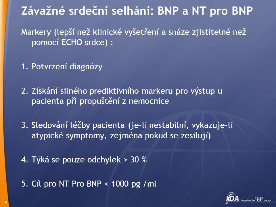 16 Závažné srdeční selhání: BNP a NT pro BNP Markery (lepší než klinické vyšetření a snáze zjistitelné než pomocí ECHO srdce) : 1.Potvrzení diagnózy 2