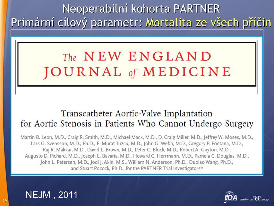 29 Neoperabilní kohorta PARTNER Primární cílový parametr: Mortalita ze všech příčin Standard Rx TAVI All-cause mortality (%) Months ∆ at 1 yr = 20.0%