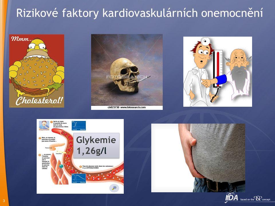 3 Rizikové faktory kardiovaskulárních onemocnění Glykemie 1,26g/l Glykemie 1,26g/l
