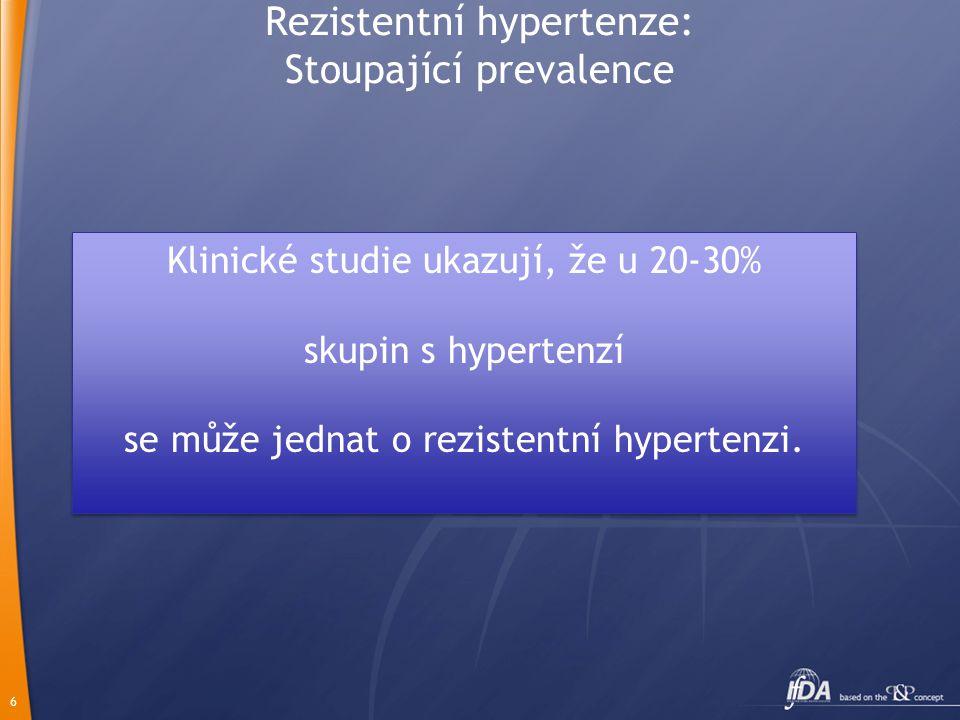 6 Rezistentní hypertenze: Stoupající prevalence Klinické studie ukazují, že u 20-30% skupin s hypertenzí se může jednat o rezistentní hypertenzi. Klin
