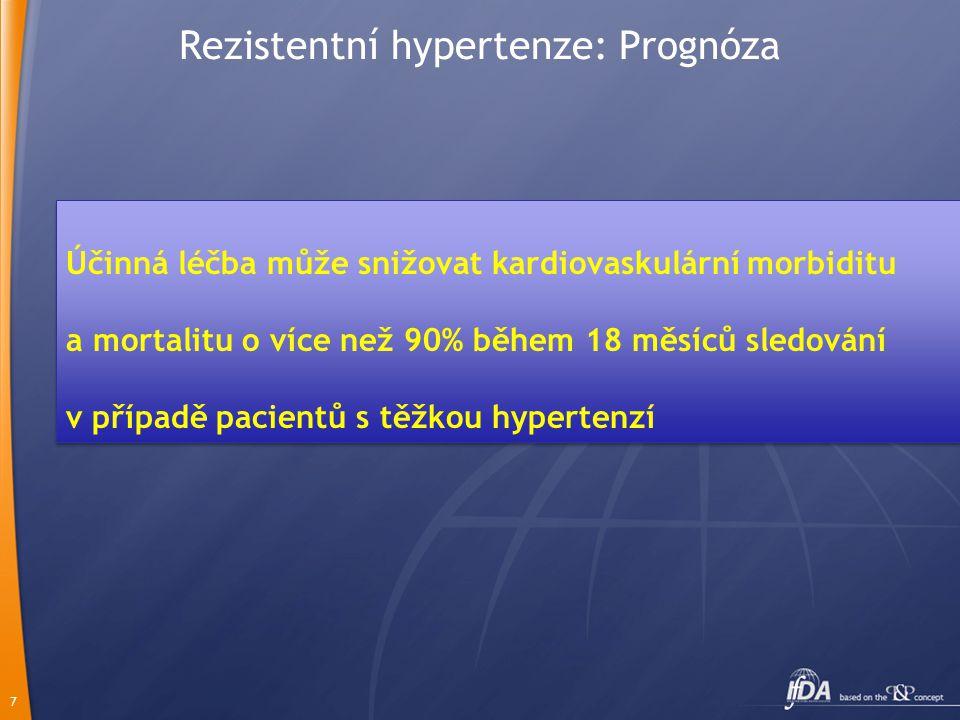 7 Rezistentní hypertenze: Prognóza Účinná léčba může snižovat kardiovaskulární morbiditu a mortalitu o více než 90% během 18 měsíců sledování v případ