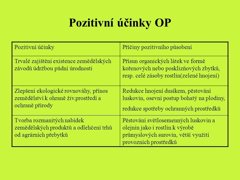 Pozitivní účinky OP Pozitivní účinkyPříčiny pozitivního působení Trvalé zajištění existence zemědělských závodů údržbou půdní úrodnosti Přísun organic