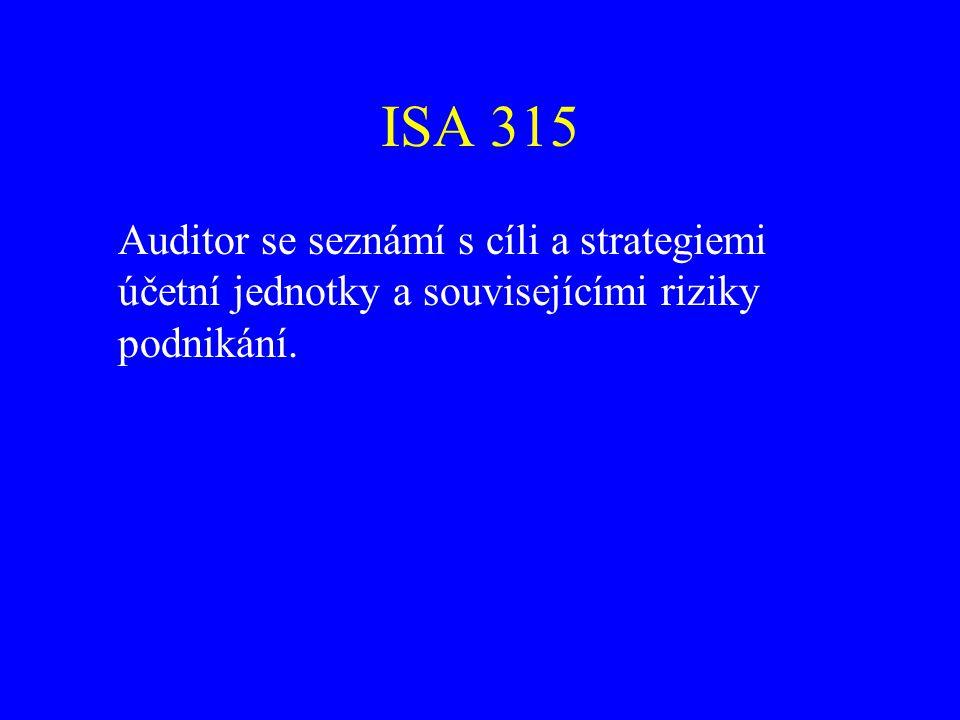 ISA 315 Auditor se seznámí s cíli a strategiemi účetní jednotky a souvisejícími riziky podnikání.