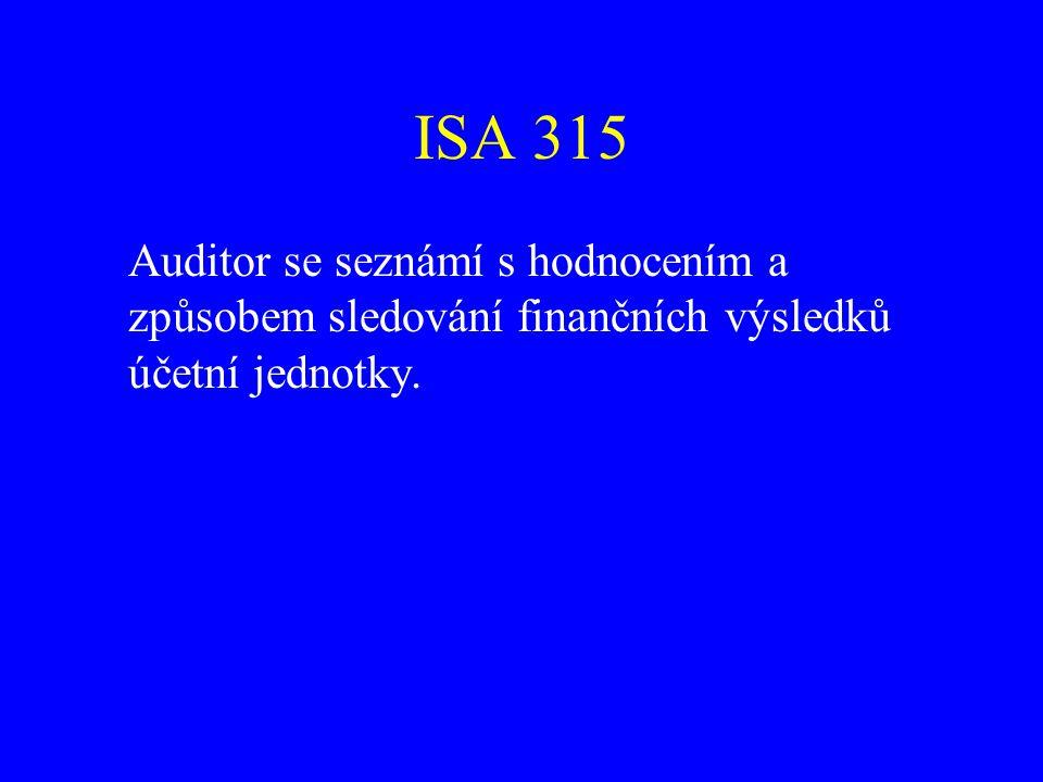 ISA 315 Auditor musí znát systém vnitřních kontrol: -kontrolní prostředí -proces vyhodnocení rizik -informační systém -kontrolní činnost -monitorování kontrol