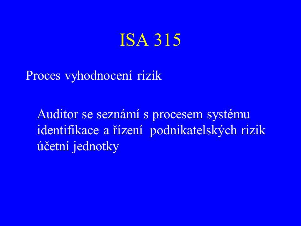 ISA 315 Proces vyhodnocení rizik Auditor se seznámí s procesem systému identifikace a řízení podnikatelských rizik účetní jednotky