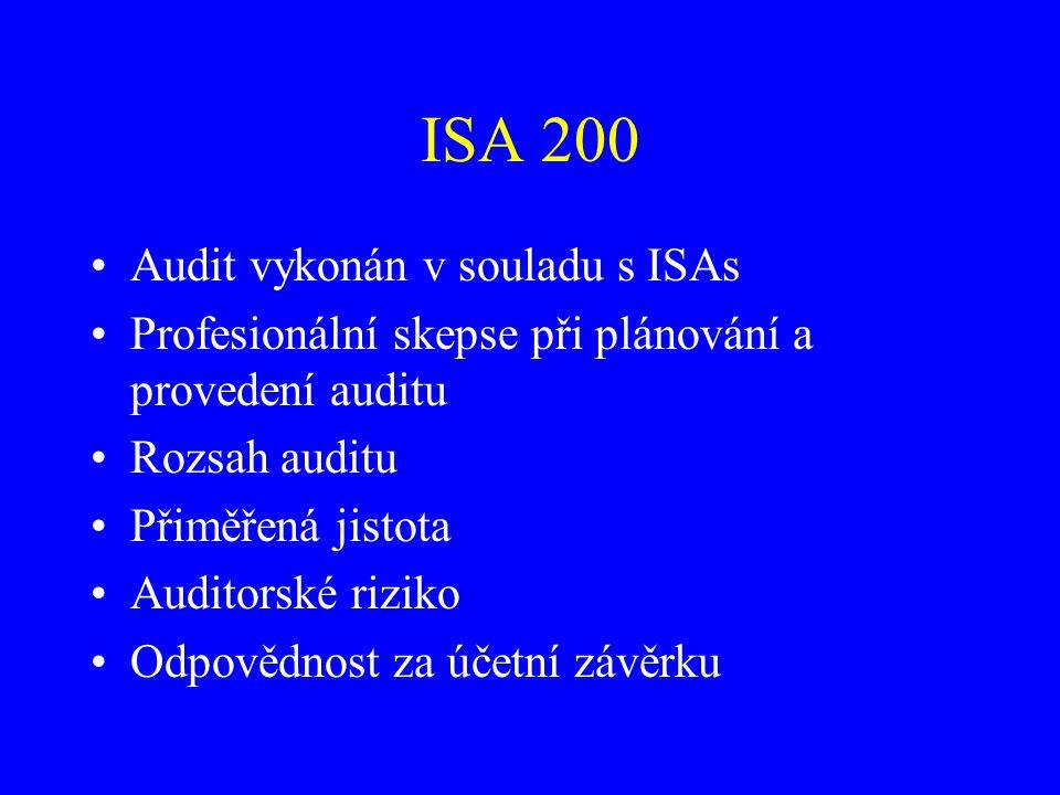 ISA 200 Audit vykonán v souladu s ISAs Profesionální skepse při plánování a provedení auditu Rozsah auditu Přiměřená jistota Auditorské riziko Odpověd