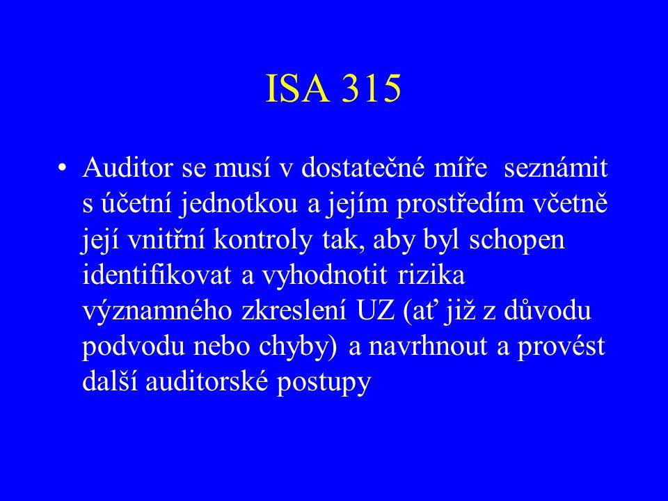 ISA 315 Auditor se musí v dostatečné míře seznámit s účetní jednotkou a jejím prostředím včetně její vnitřní kontroly tak, aby byl schopen identifikov