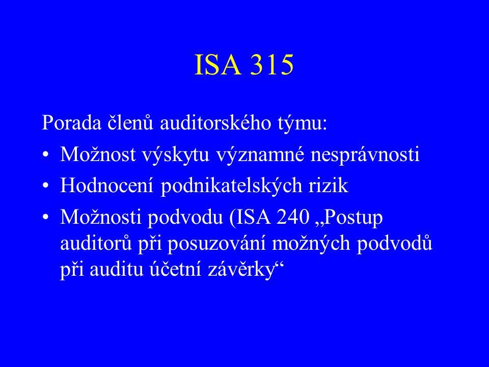ISA 315 Znalost účetní jednotky a jejího prostředí včetně vnitřní kontroly: Externí faktory (odvětví, regulace apod.) Povaha účetní jednotky Cíle, strategie, podnikatelská rizika Hodnocení výsledků Vnitřní kontrola