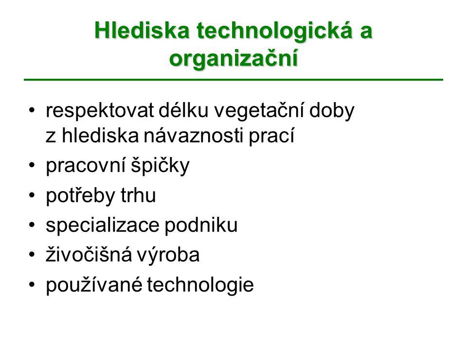 Hlediska technologická a organizační respektovat délku vegetační doby z hlediska návaznosti prací pracovní špičky potřeby trhu specializace podniku ži