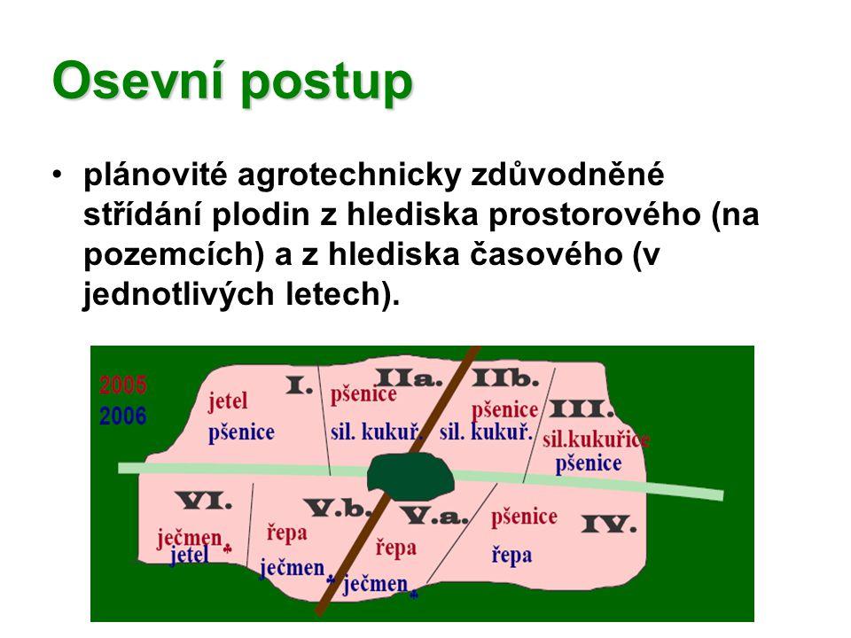 Osevní postup plánovité agrotechnicky zdůvodněné střídání plodin z hlediska prostorového (na pozemcích) a z hlediska časového (v jednotlivých letech).