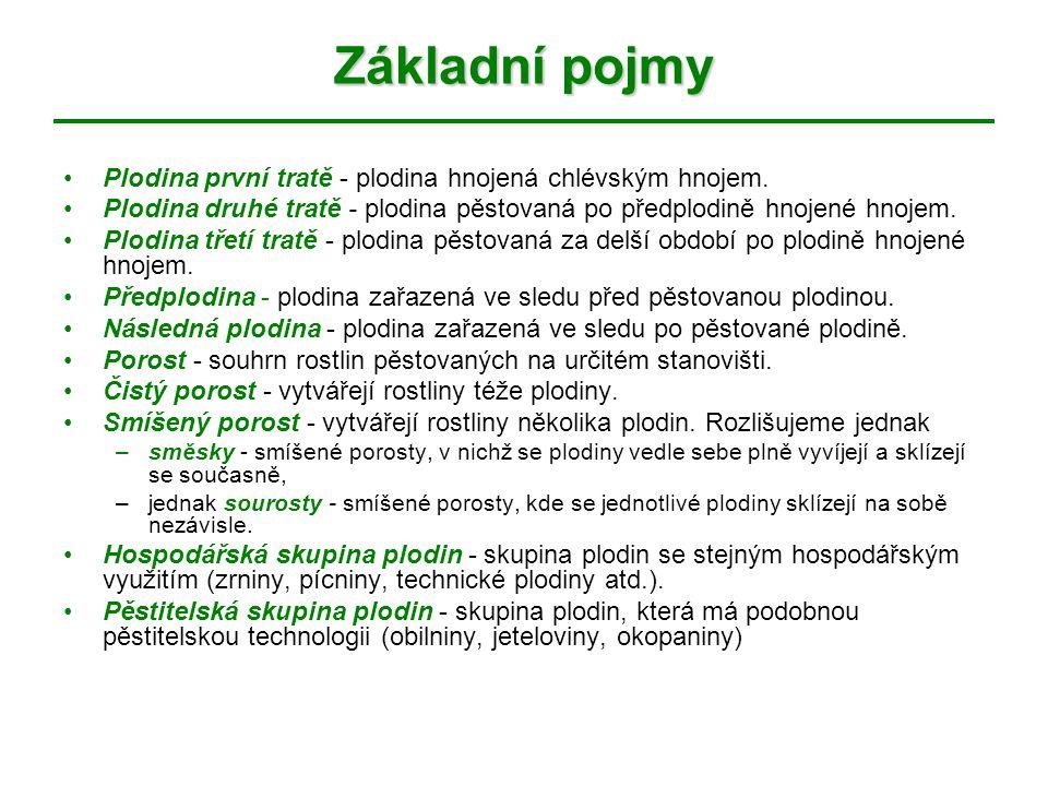Základní pojmy Plodina první tratě - plodina hnojená chlévským hnojem. Plodina druhé tratě - plodina pěstovaná po předplodině hnojené hnojem. Plodina