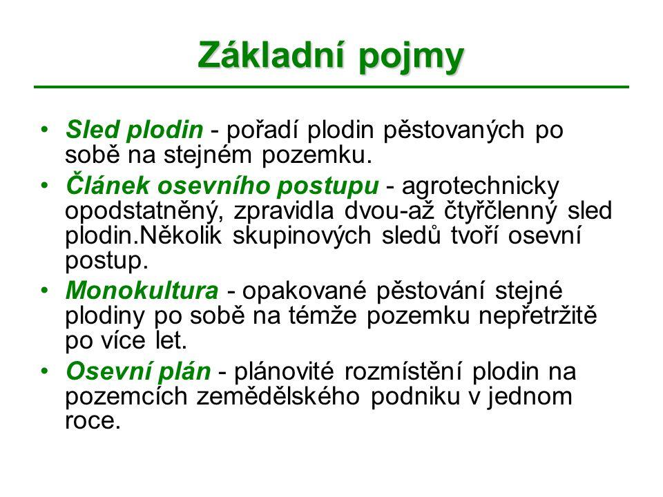 Hlavní zásady střídání plodin Hlediska : biologická pěstitelská technologická a organizační
