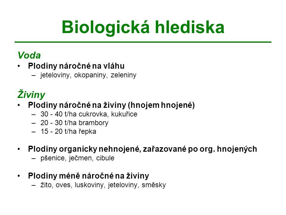 Biologická hlediska Voda Plodiny náročné na vláhu –jeteloviny, okopaniny, zeleniny Živiny Plodiny náročné na živiny (hnojem hnojené) –30 - 40 t/ha cuk