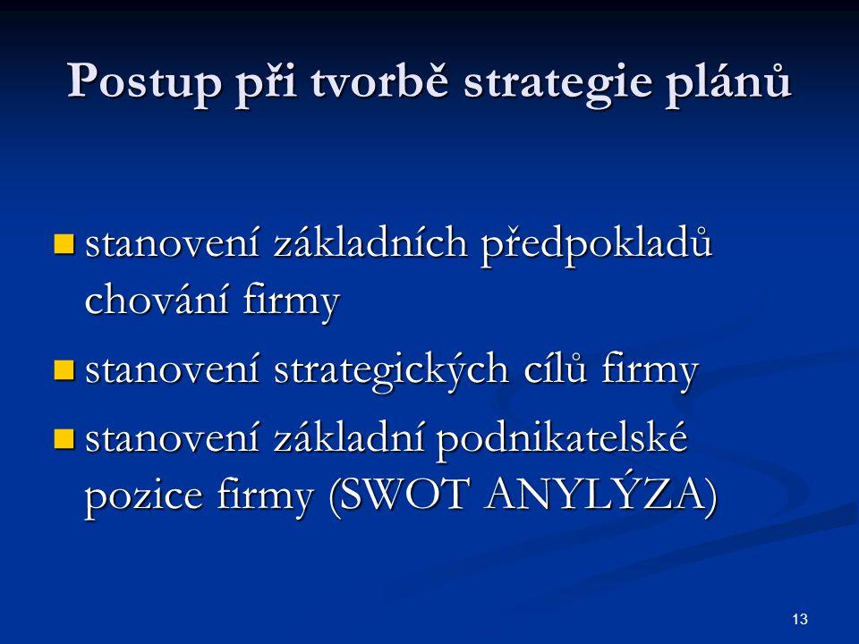 13 Postup při tvorbě strategie plánů stanovení základních předpokladů chování firmy stanovení základních předpokladů chování firmy stanovení strategic