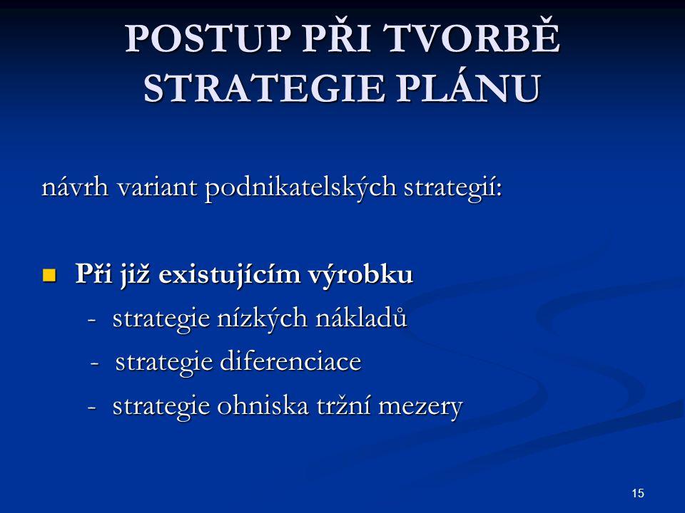 15 POSTUP PŘI TVORBĚ STRATEGIE PLÁNU návrh variant podnikatelských strategií: Při již existujícím výrobku Při již existujícím výrobku - strategie nízk
