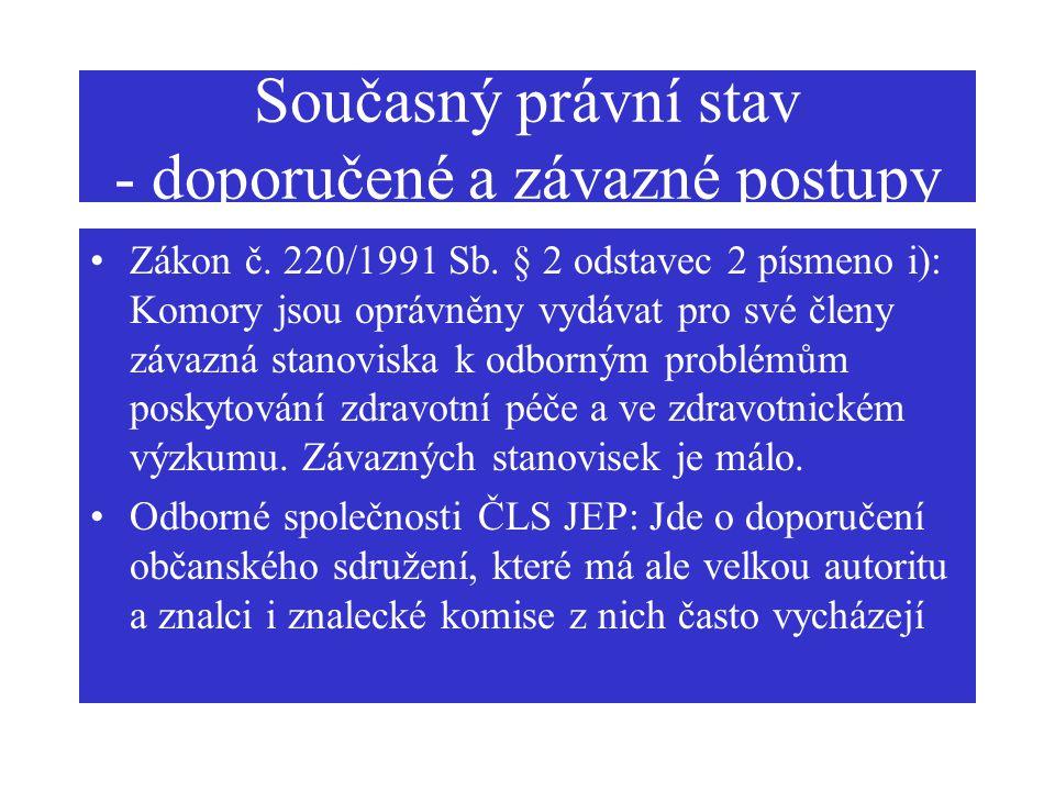 Současný právní stav - doporučené a závazné postupy Zákon č. 220/1991 Sb. § 2 odstavec 2 písmeno i): Komory jsou oprávněny vydávat pro své členy závaz