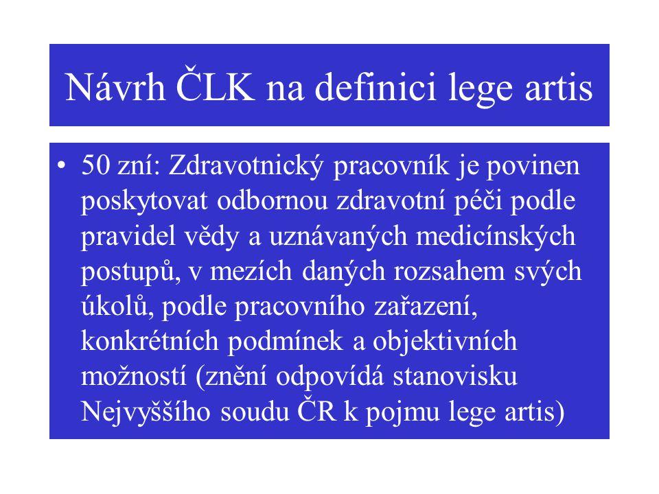 Návrh ČLK na definici lege artis 50 zní: Zdravotnický pracovník je povinen poskytovat odbornou zdravotní péči podle pravidel vědy a uznávaných medicín