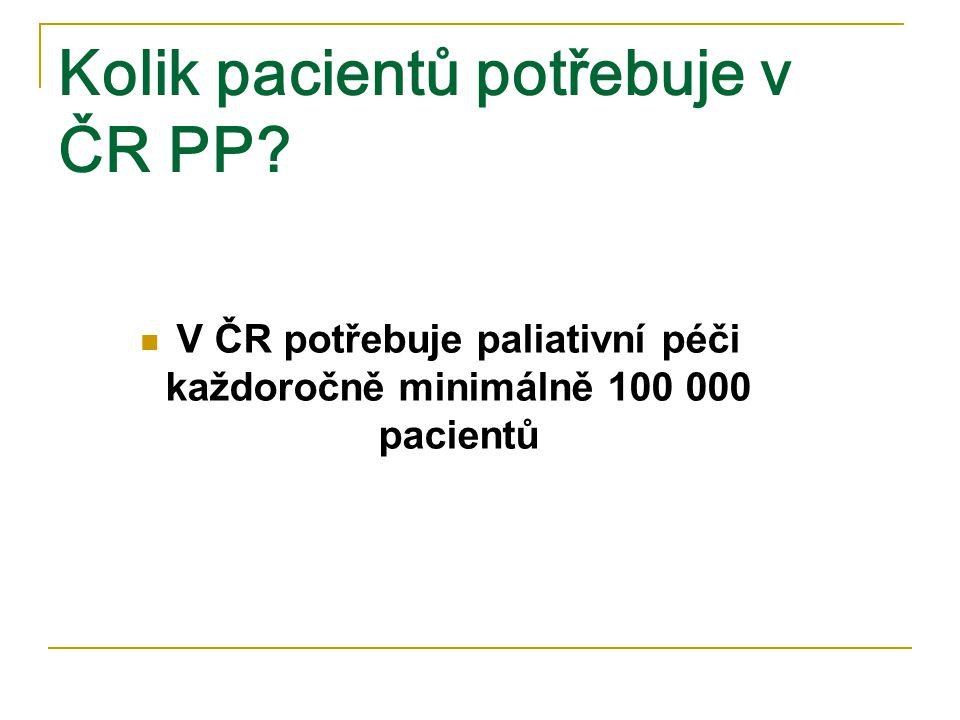 Kolik pacientů potřebuje v ČR PP? V ČR potřebuje paliativní péči každoročně minimálně 100 000 pacientů