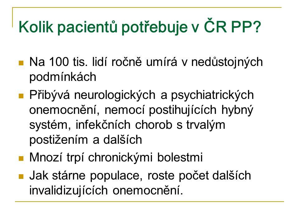 Kolik pacientů potřebuje v ČR PP? Na 100 tis. lidí ročně umírá v nedůstojných podmínkách Přibývá neurologických a psychiatrických onemocnění, nemocí p