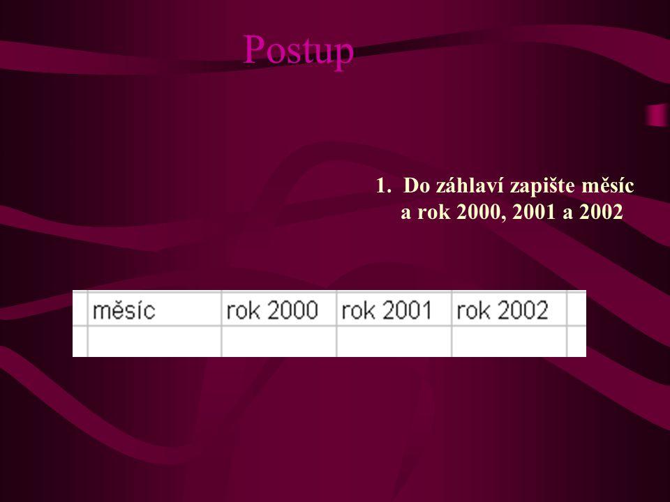 Postup 1. Do záhlaví zapište měsíc a rok 2000, 2001 a 2002
