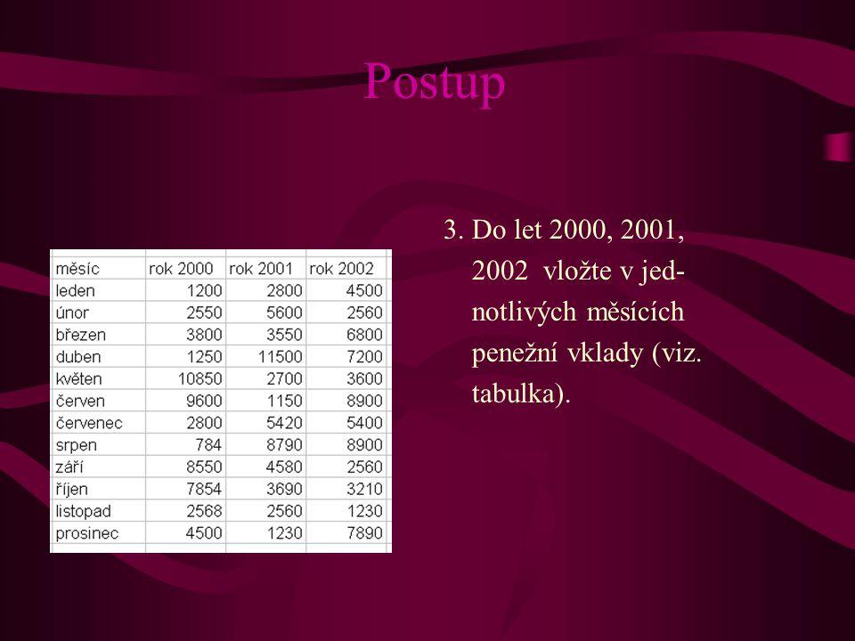 Postup 3. Do let 2000, 2001, 2002 vložte v jed- notlivých měsících penežní vklady (viz. tabulka).
