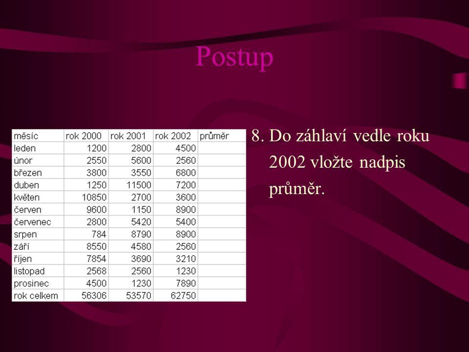 Postup 8. Do záhlaví vedle roku 2002 vložte nadpis průměr.