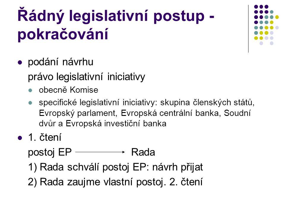 Řádný legislativní postup - pokračování podání návrhu právo legislativní iniciativy obecně Komise specifické legislativní iniciativy: skupina členských států, Evropský parlament, Evropská centrální banka, Soudní dvůr a Evropská investiční banka 1.