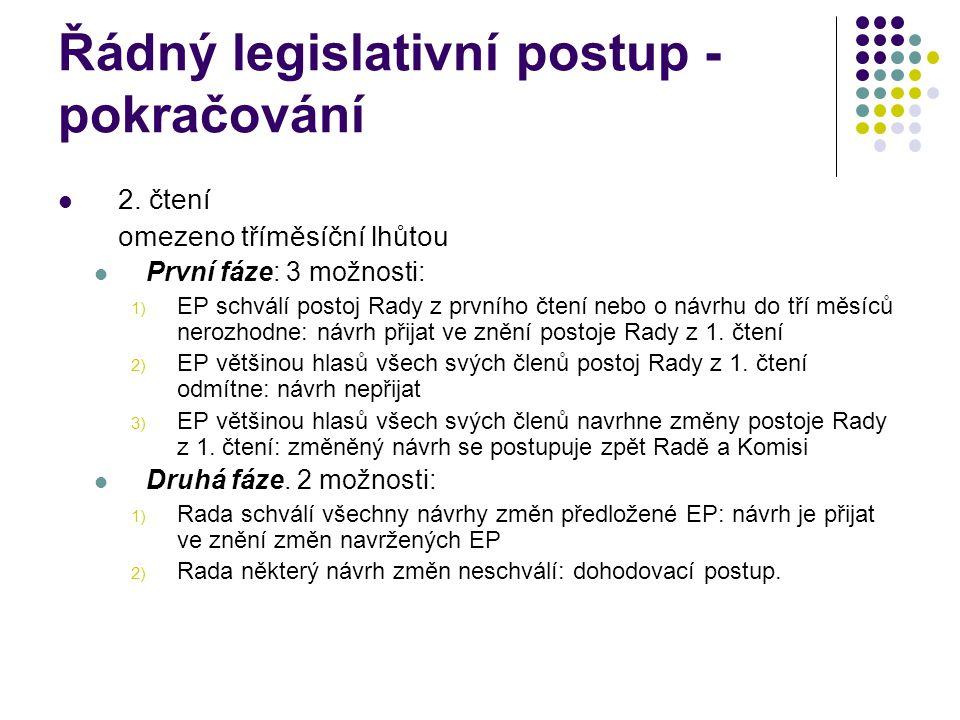 Řádný legislativní postup - pokračování 2.