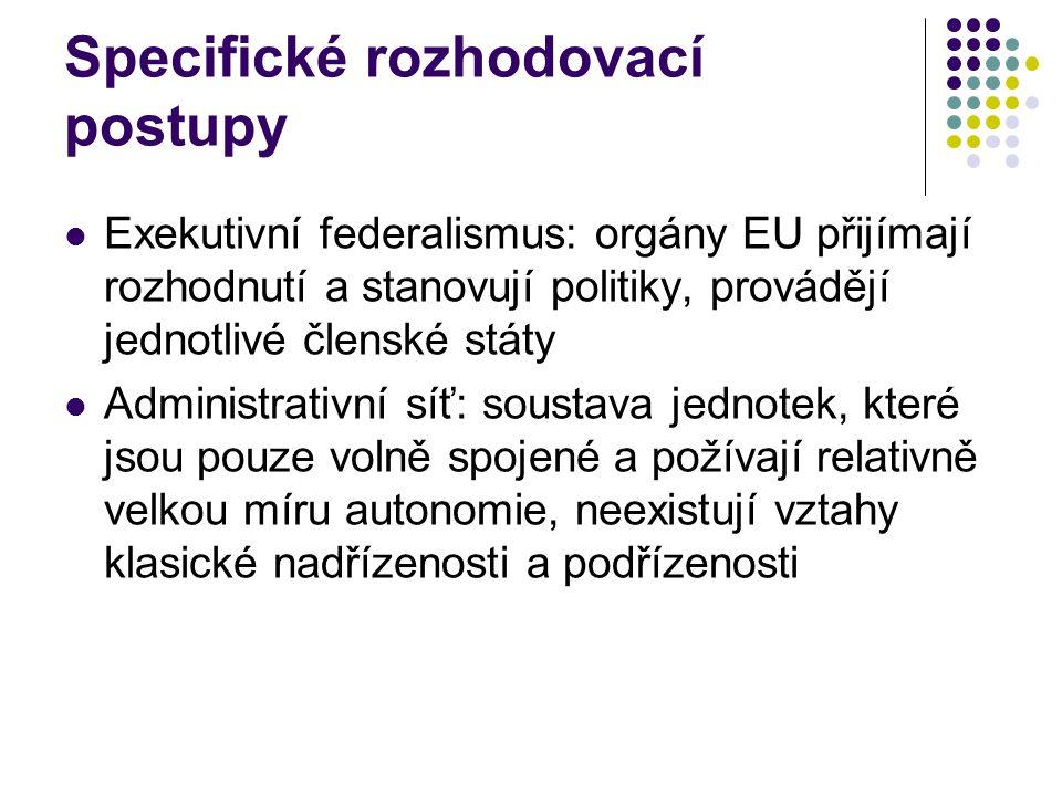 Řádný legislativní postup - pokračování dohodovací postup dohodovací výbor: svolává předseda Rady v dohodě s předsedou EP do 6 týdnů od konce 2.čtení.