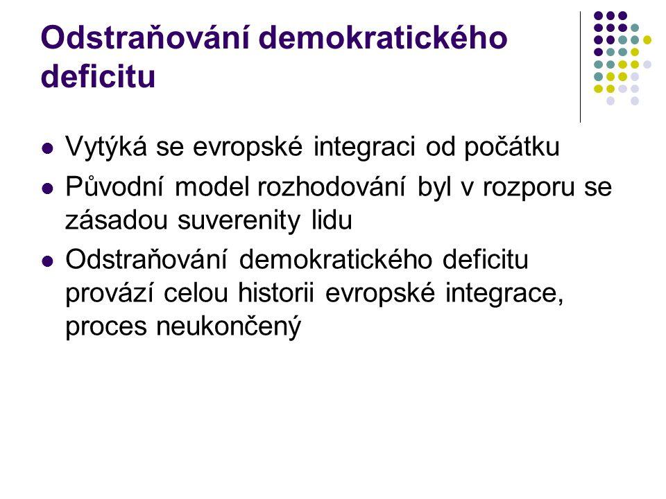 Odstraňování demokratického deficitu Vytýká se evropské integraci od počátku Původní model rozhodování byl v rozporu se zásadou suverenity lidu Odstraňování demokratického deficitu provází celou historii evropské integrace, proces neukončený