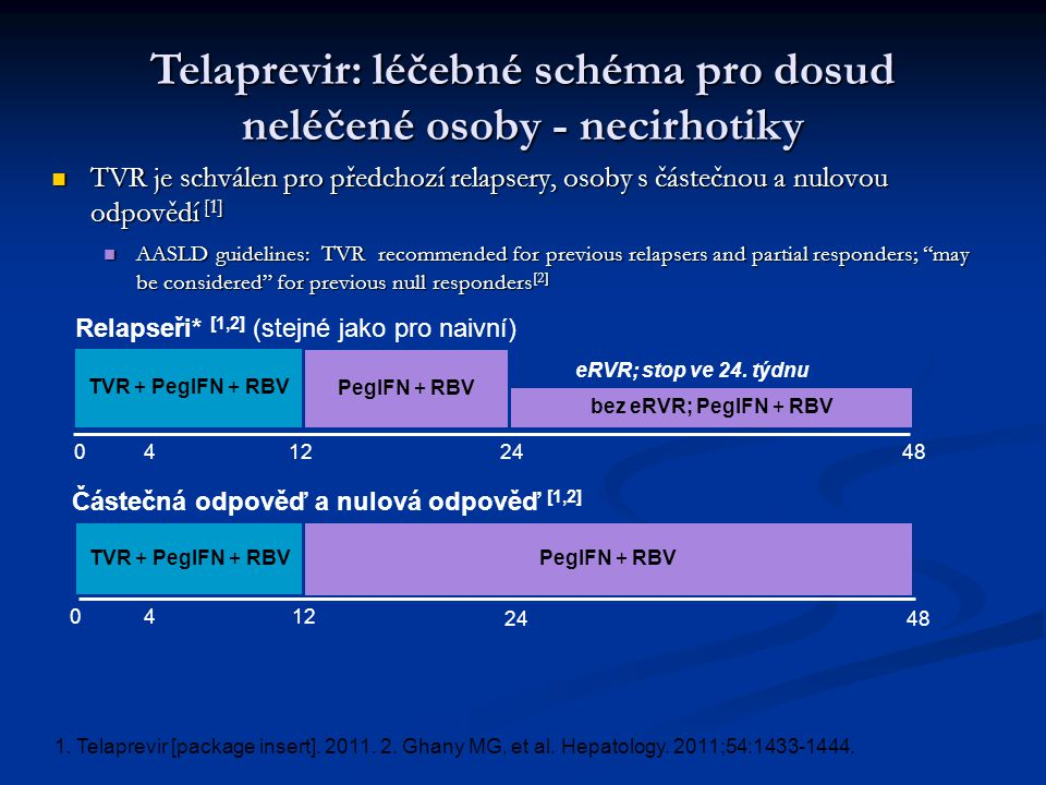 1. Telaprevir [package insert]. 2011. 2. Ghany MG, et al.